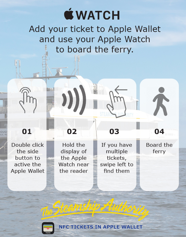 eFerry Apple Watch infographic